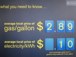 Electricity for the Nissan Leaf is much cheaper than gas. (photo by Tui Cameron)